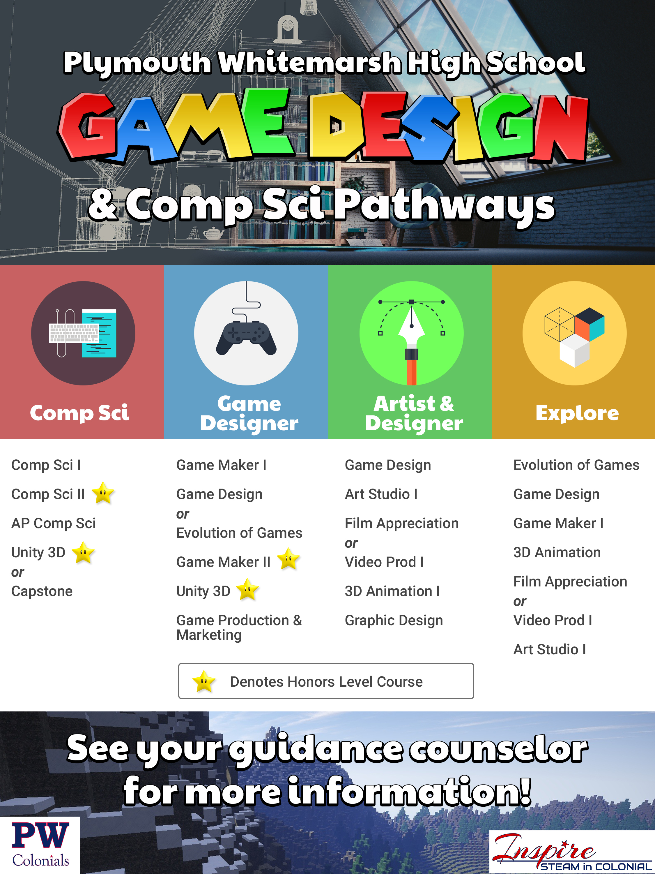 Game Design yale university courses catalog