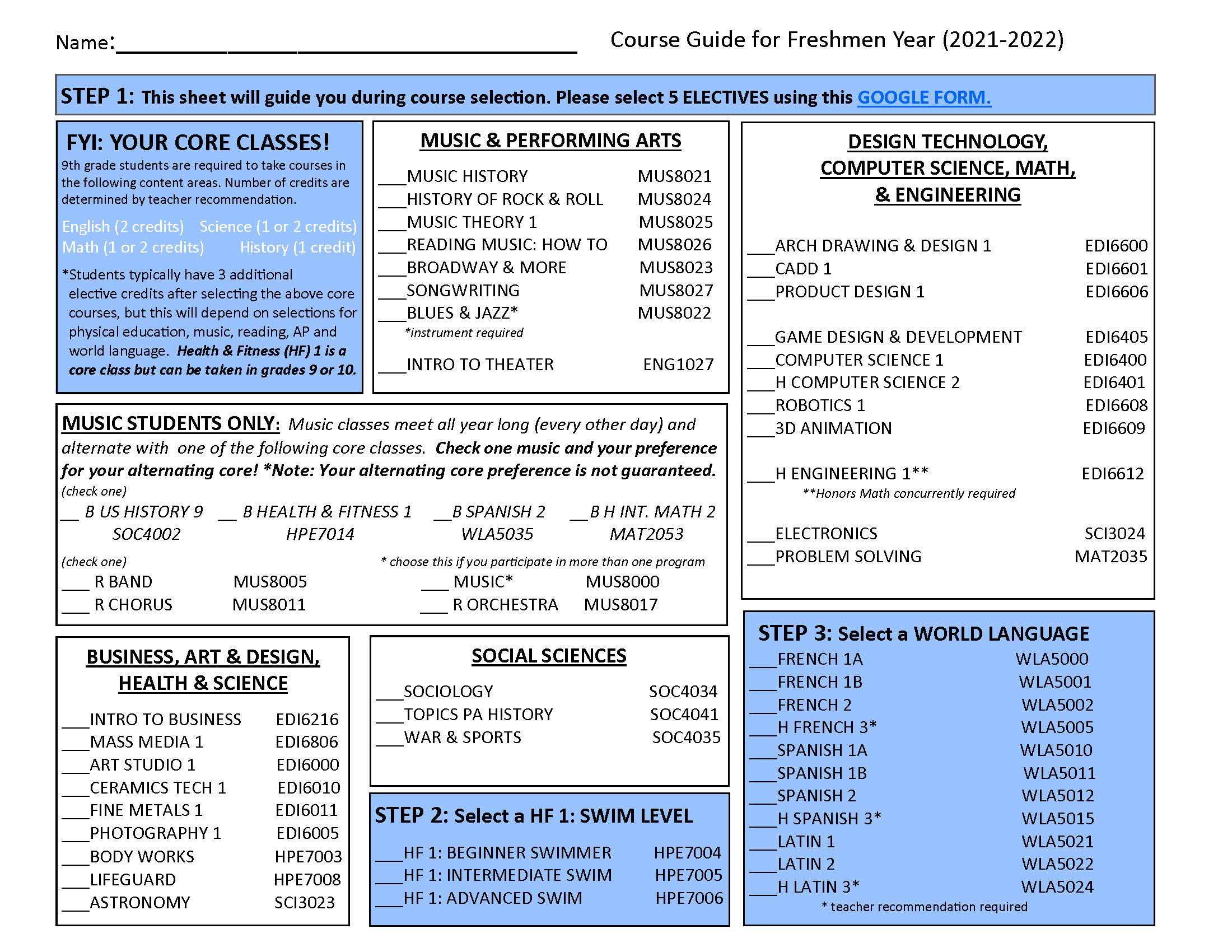Freshman Quick Course Guide. The graphic contains all the of the information presented above.