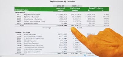 Close up of a hand pointing to an item on a spreadsheet